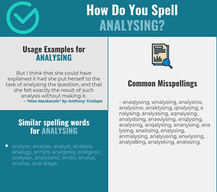 Correct spelling for analysing