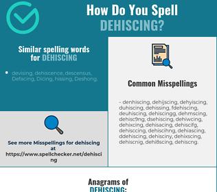 Correct spelling for dehiscing