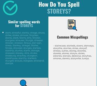 Correct spelling for storeys