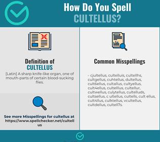 Correct spelling for cultellus