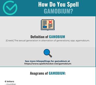 Correct spelling for gamobium