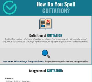Correct spelling for guttation