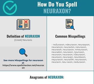 Correct spelling for neuraxon