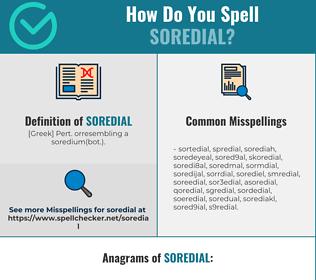 Correct spelling for soredial