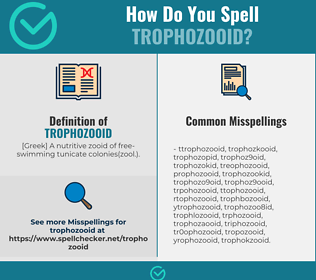 Correct spelling for trophozooid