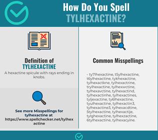 Correct spelling for tylhexactine