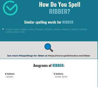 Correct spelling for ribber