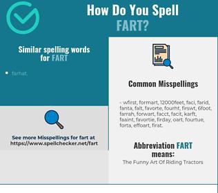 Correct spelling for fart