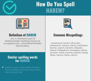 Correct spelling for harem