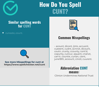 Correct spelling for cunt