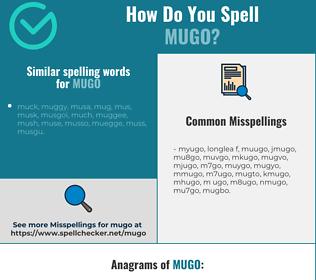 Correct spelling for mugo