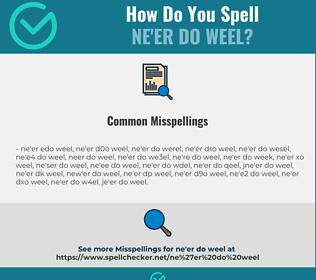 Correct spelling for ne'er do weel