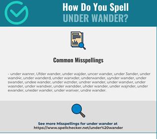 Correct spelling for Under wander