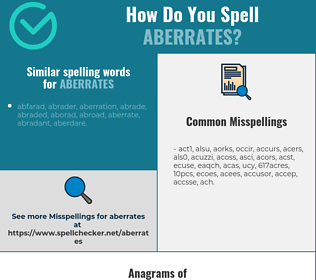 Correct spelling for aberrates