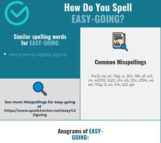 Correct spelling for easy-going