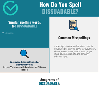 Correct spelling for dissuadable