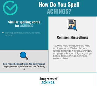 Correct spelling for achings