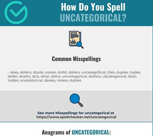 Correct spelling for uncategorical