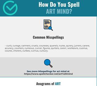 Correct spelling for art mind