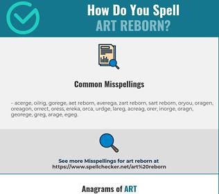 Correct spelling for art reborn