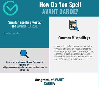 Correct spelling for avant garde
