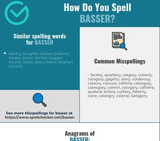 Correct spelling for basser