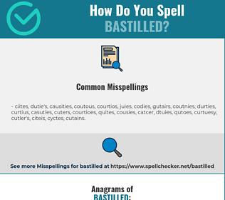 Correct spelling for bastilled