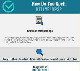 Correct spelling for bellyflops