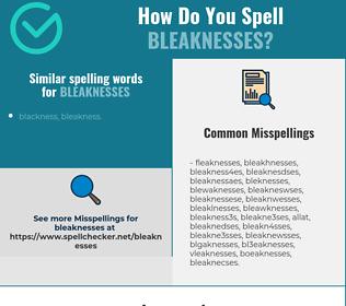 Correct spelling for bleaknesses