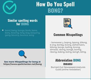 Correct spelling for bong