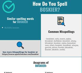Correct spelling for boskier
