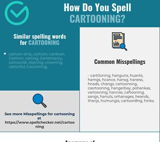 Correct spelling for cartooning