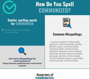 Correct spelling for communized
