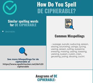 Correct spelling for de cipherable