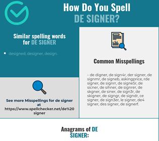 Correct spelling for de signer [Infographic] | Spellchecker net