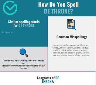 Correct spelling for de throne