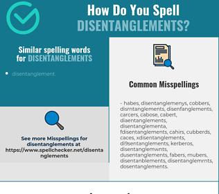 Correct spelling for disentanglements