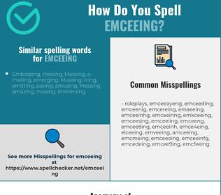 Correct spelling for emceeing