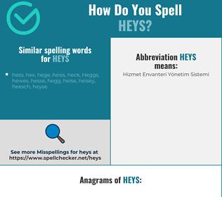 Correct spelling for heys