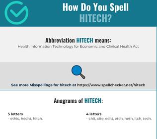 Correct spelling for hitech
