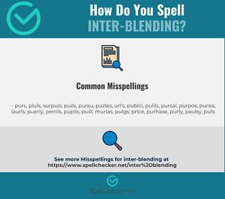 Correct spelling for inter-blending