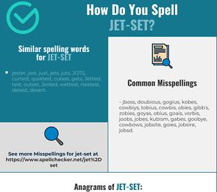 Correct spelling for jet-set