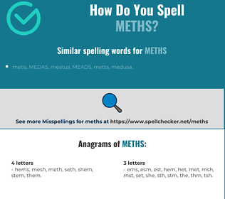 Correct spelling for meths