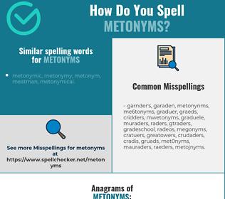 Correct spelling for metonyms