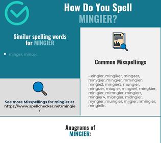 Correct spelling for mingier