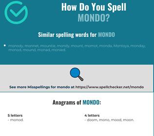 Correct spelling for mondo