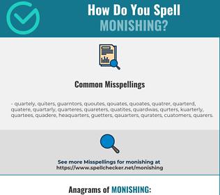Correct spelling for monishing