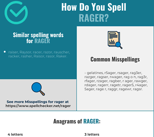 Correct spelling for rager