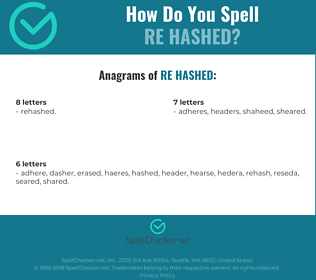 Correct spelling for re hashed