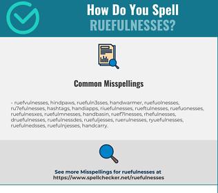 Correct spelling for ruefulnesses